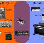 シンセサイザーとキーボードの違い【それはキーボーディスト?ピアニスト?】